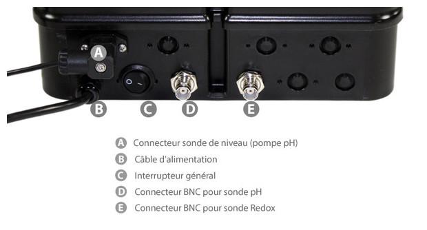 connexions pompe doseuse ph et redox/electrolyseur