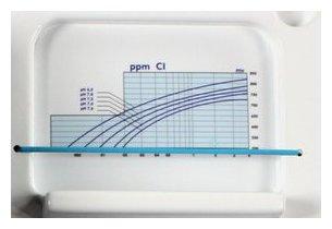 panneau de régulation double pour piscine - tableau de mesure