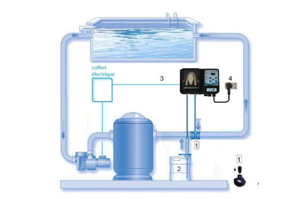 Ordinary Pompe Doseuse Oxygene Actif #1: Pompe-doseuse-oxygen-actif-liquide-gamme-perle-piscine-center-1424254109.jpg
