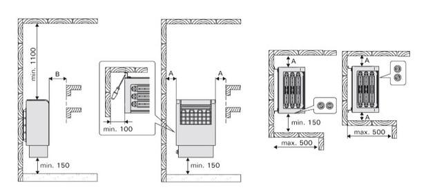 poele electrique pour saunas harvia classic electro - schema