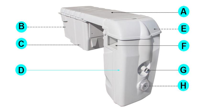 caractéristiques du bloc filtrant MX25 filtrinov