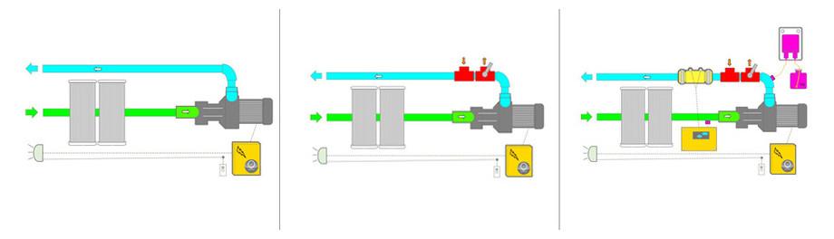 schéma d'installation du bloc filtrant mx25