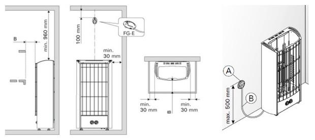 poele électrique HArvia Figaro pour sauna vapeur - Schema distances et raccordement