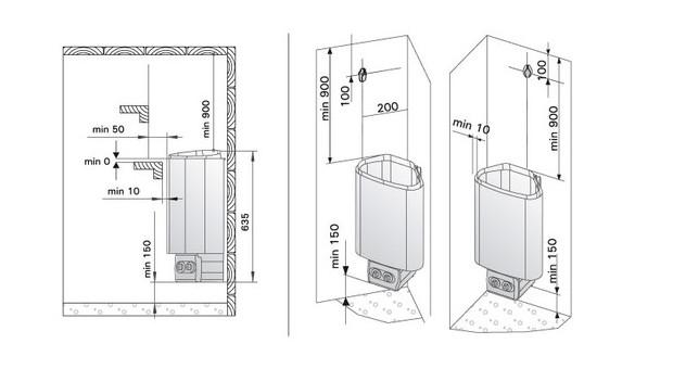 sauna vapeur - poele harvia delta - schema distances de sécurité
