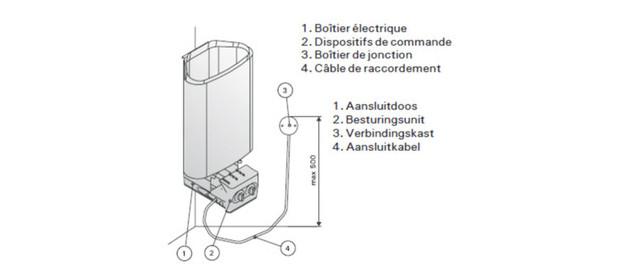 harvia - poele électrique delta - schema branchement panneau de commandes