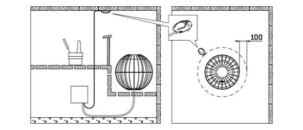 Poele Globe Harvia pour sauna vapeur - schema raccordement panneau