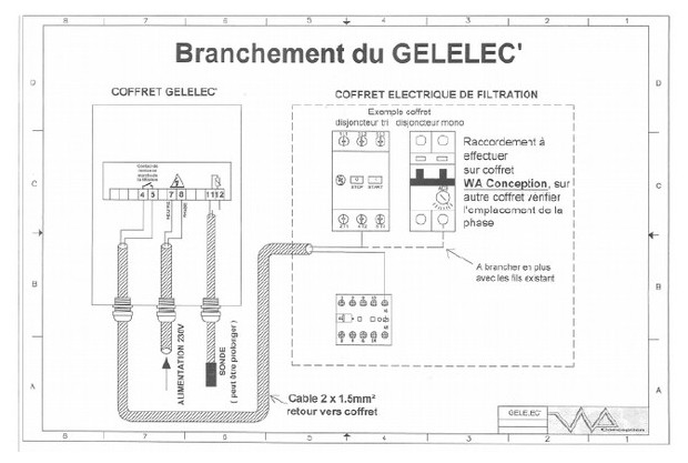 gelelec' branchement