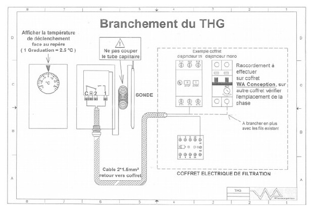 thermostat piscine hors-gel - schema branchement