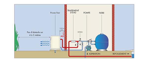 Powerfirst premium pompe a chaleur piscine zodiac for Puissance pompe a chaleur piscine