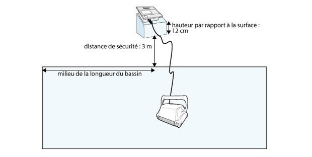 robot piscine soft - schema disposition transfomateur