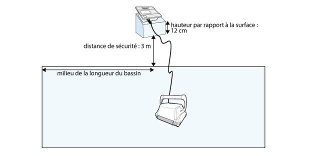 robot piscine soft - schema disposition transfomateur