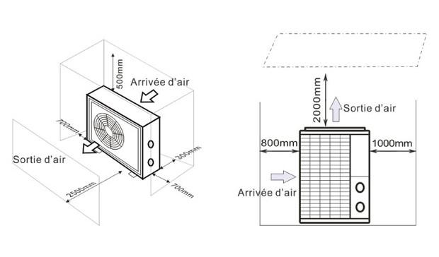 pompe à chaleur pac first elite - distances d'installation