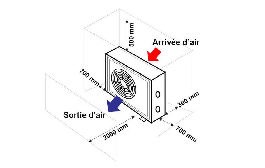 Pompe à chaleur de piscine Pacfirst Elite dimensions requises
