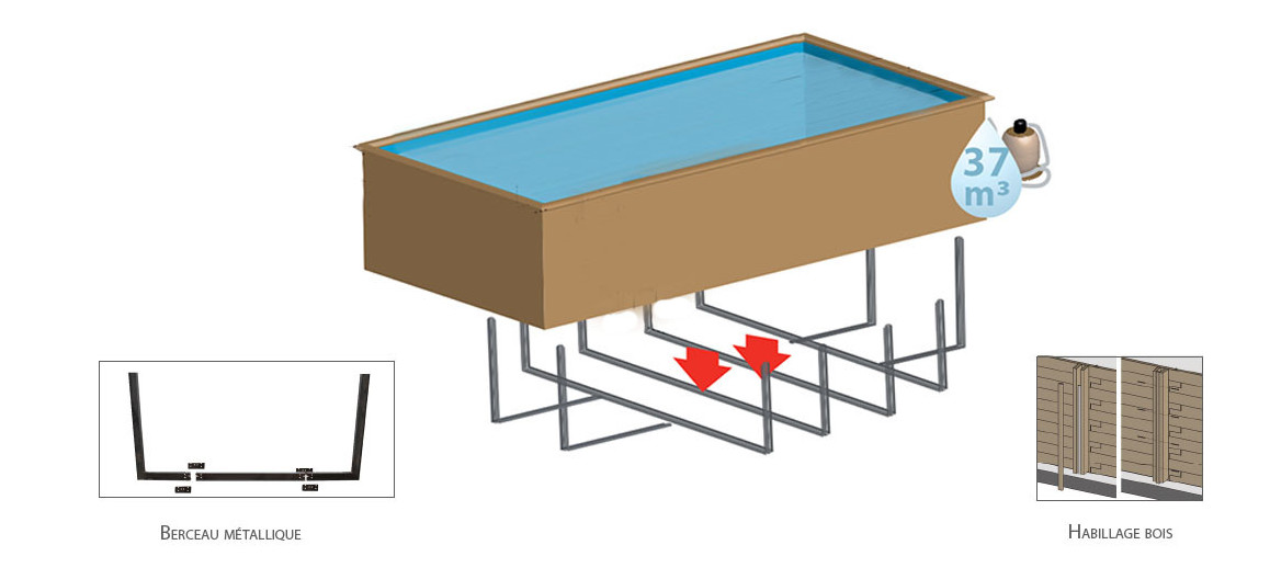 berceaux de renforts de la piscine bois woodfirst original 815 420