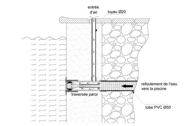 traversée de paroi - shcema piece a sceller béton pour spa et balnéo