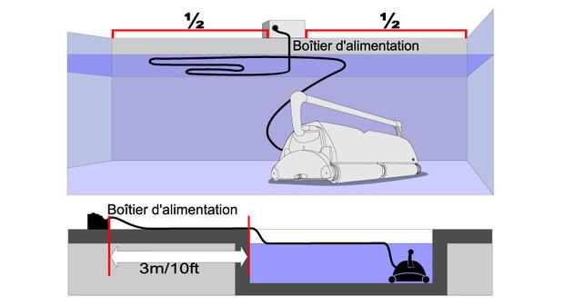 ultramax robot piscine - schema 1