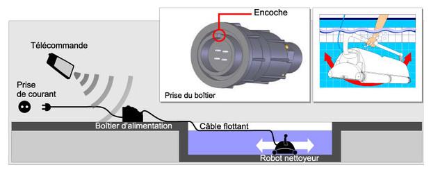 ultramax robot piscine - schema 2