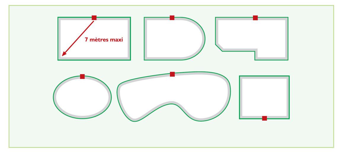 schéma d'installation du détecteur d'immersion sensor espio