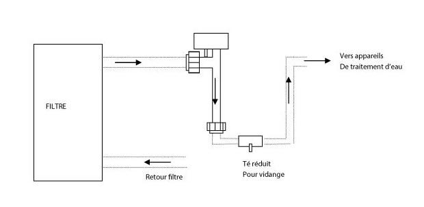 rti-c rechauffeur bleu titane - circuit filtraiton