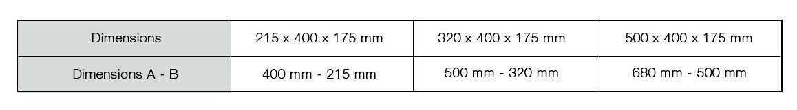 caractéristiques du réchauffeur de piscine bleu titane rti-c