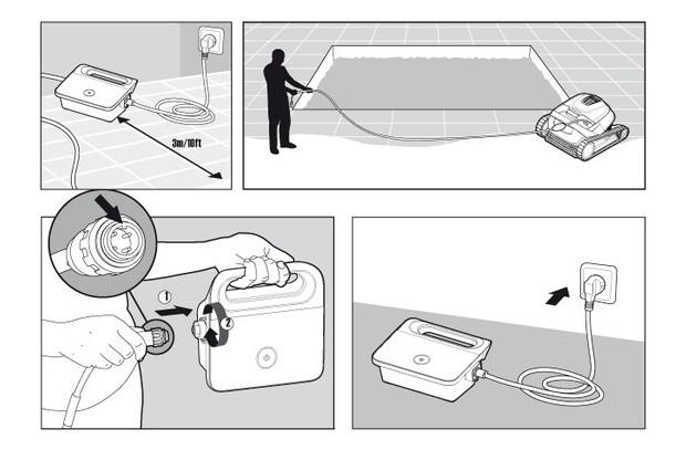 robot piscine E10 - schema mise en marche