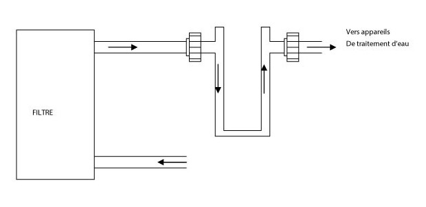 rechauffeur bleu titane rti-u - circuit