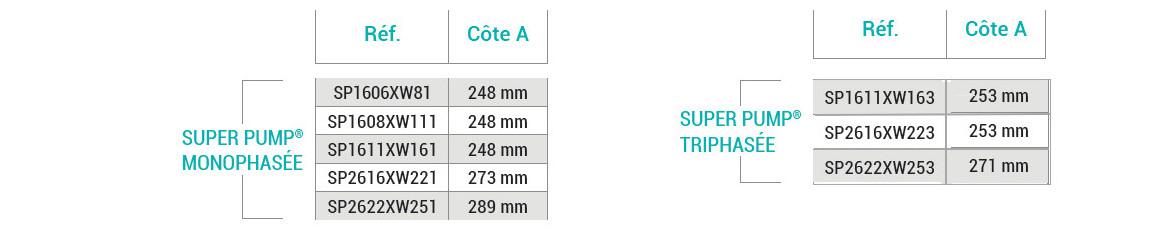 nouvelles dimensions des pompes de filtration hayward superpum