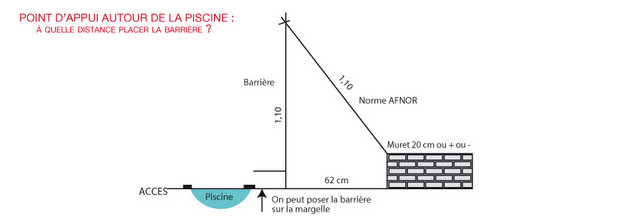 barriere filet souple distance de securite