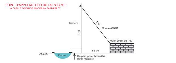barriere filet souple distance de securite