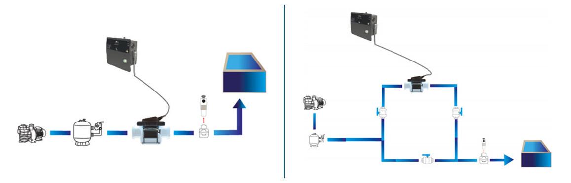 installation de l'électrolyseur au sel Zelia ZLT