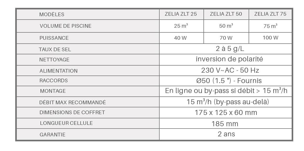 caractéristiques techniques de l'électrolyseur de piscine zelia zlt