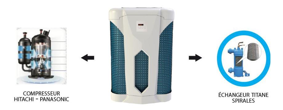Pompe à chaleur piscine Pacfirst Top Nova Inverter - compresseur et echangeur