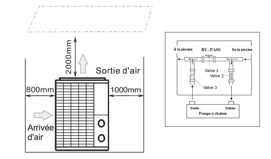 Pompe à chaleur piscine Pacfirst Top Nova Inverter - installation distances