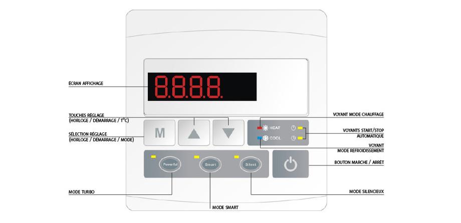 Pompe à chaleur piscine Pacfirst Top Nova Inverter - panneau de commandes