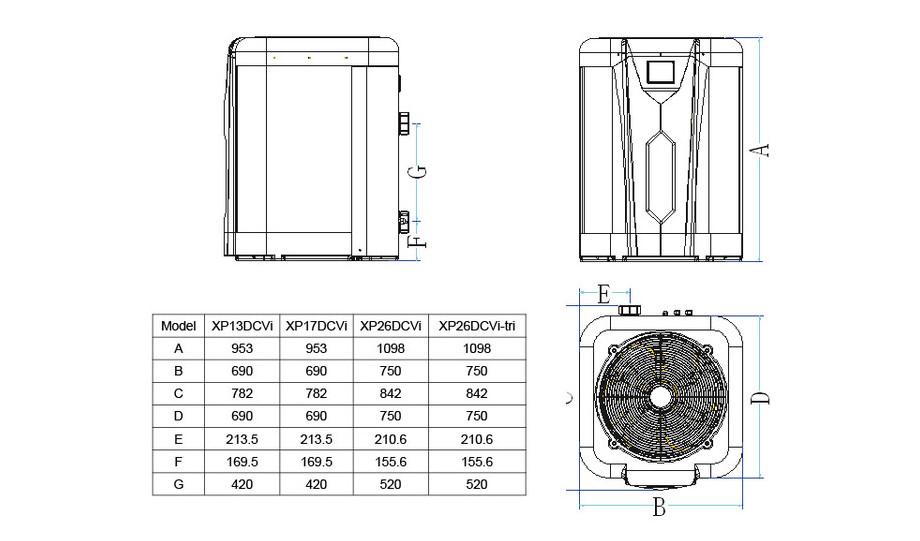 Pac First Top Nova Inverter - dimensions