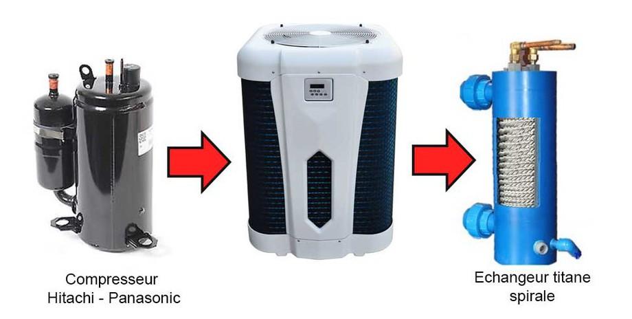 pompe à chaleur de piscine Pacfirst Top Nova Inverter compresseur en situation