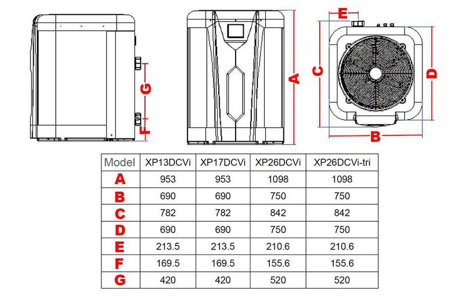 dimension de la pompe à chaleur de piscine Pacfirst Top Nova Inverter