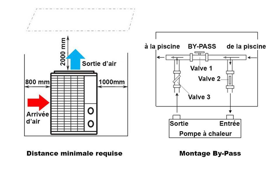 Fonctionnement de la pompe à chaleur pour piscine Pacfirst Top Nova Inverter