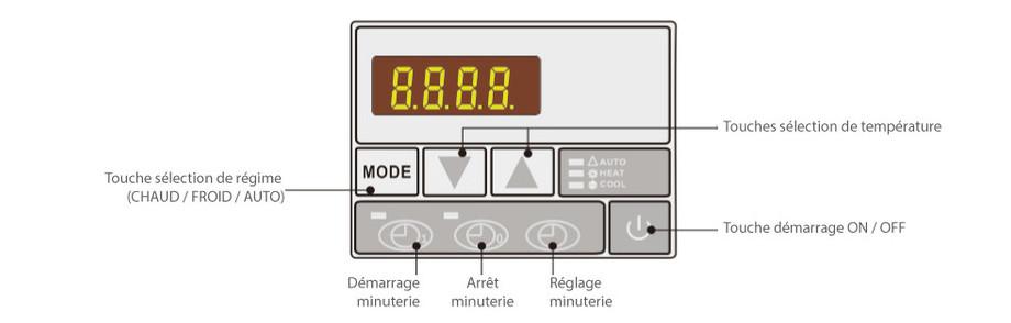 Pompe à chaleur verticale Pacfirst Steel Top - schema panneau contrôle