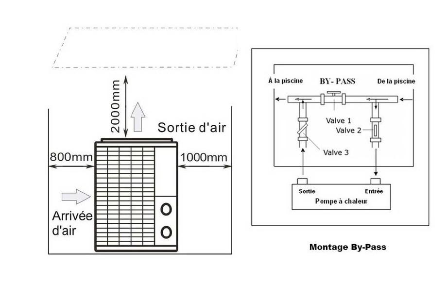pompe chaleur ventilation axiale chauffage piscine piscine center net. Black Bedroom Furniture Sets. Home Design Ideas
