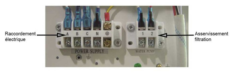 bornier de la pompe à chaleur Pacfirst Steel Pro en situation