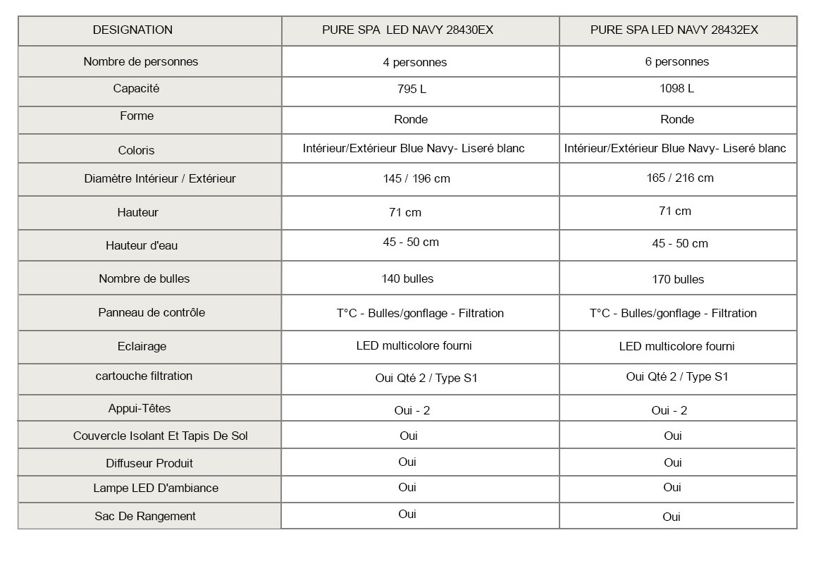 caractéristiques du pure spa bulles led navy intex