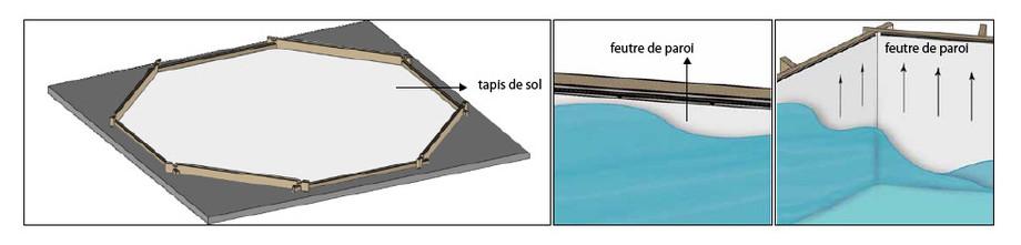 piscine kit bois octo woodfirst original - feutre parois et tapis de sol