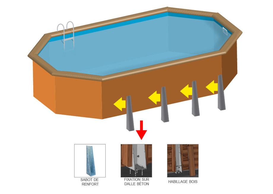 piscine bois en kit 872*472*133 - structure avec 8 sabots de renfort