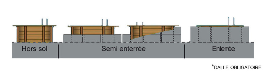 piscine bois octogonale allongée Woodfirst Original schéma implantation