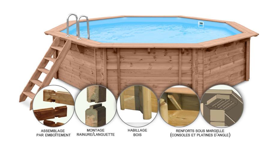 Woodfirst original kit piscine bois 562 x 133 cm for Piscine structure bois