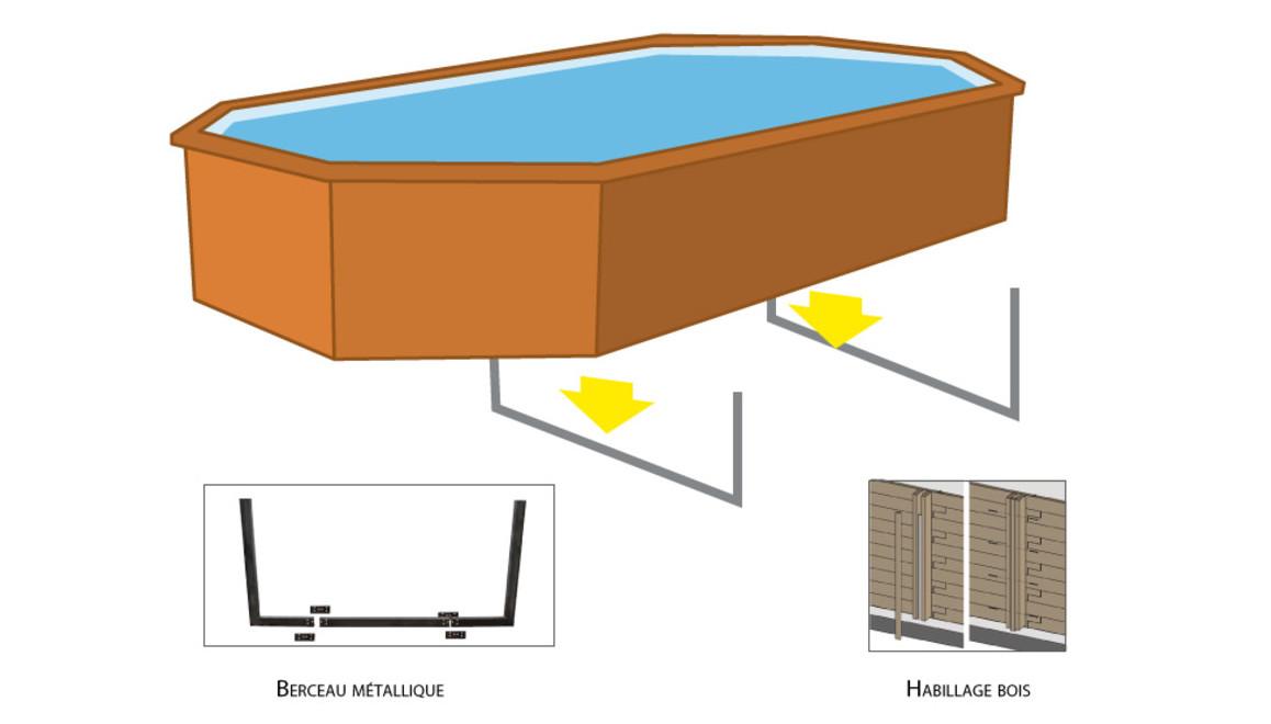 berceaux métallique de la piscine bois woodfirst original 755x456x146