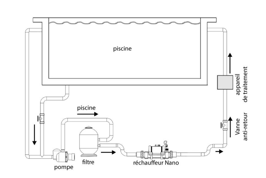 Réchauffeur Vulcan Nano 3 kW pour spas et piscines jusqu'à 25 m³