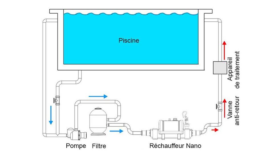installation du réchauffeur de piscine et spa Vulcan Nano