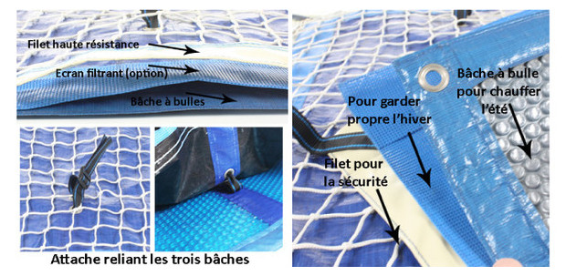 couverture securibul details